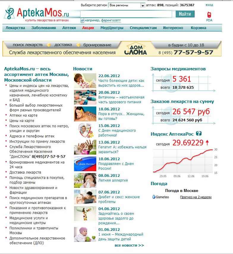 предложения лекарств розничного фармрынка AptekaMos